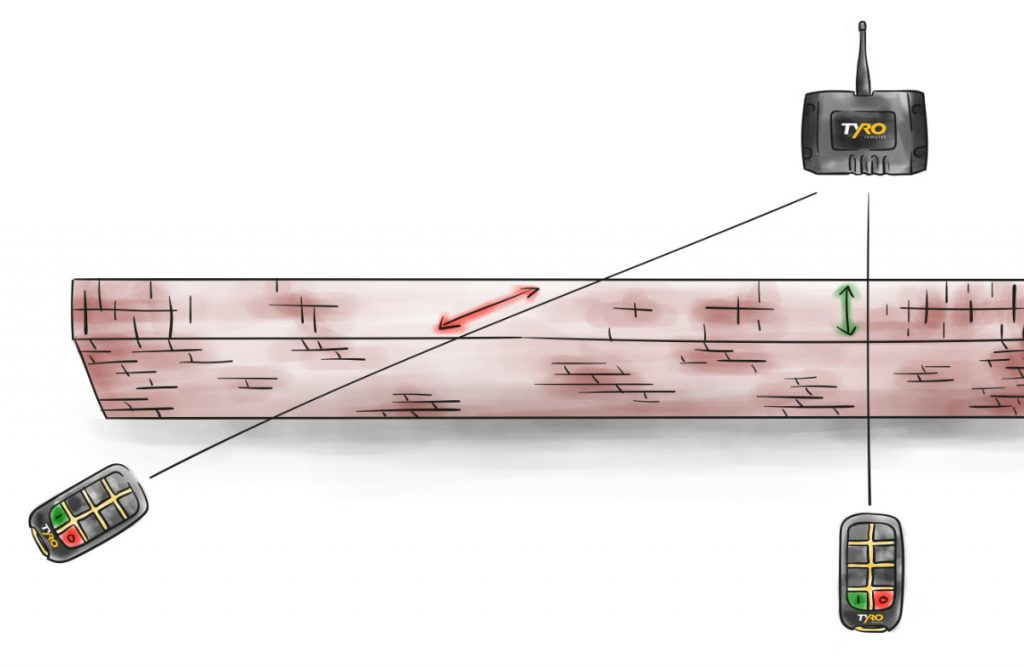 Daempfung-von-Funksignalen-verhindern